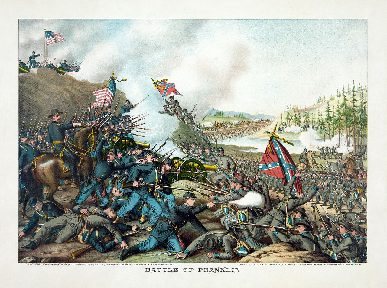 Kurz_and_Allison_-_Battle_of_Franklin,_November_30,_1864