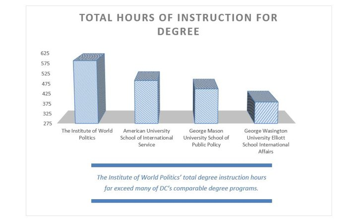 Total Degree Hours 2014-15 444x718